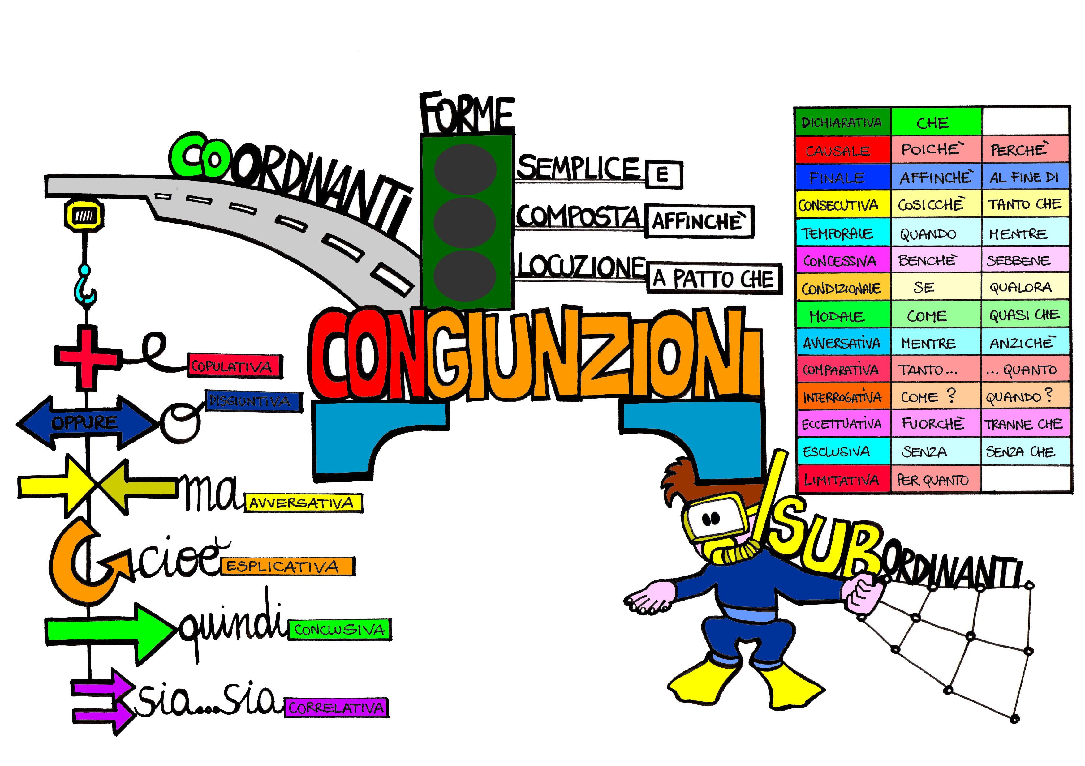 external image congiunzioni_colore.jpg
