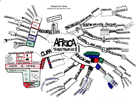 Sintesi del territorio africano