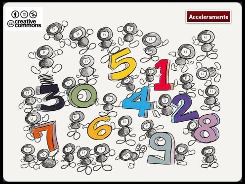 Memorizzare numeri
