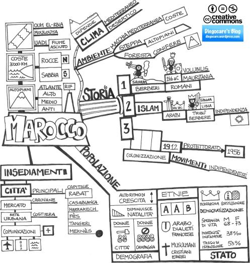 La mappa del Marocco senza i rami dedicati all'economia