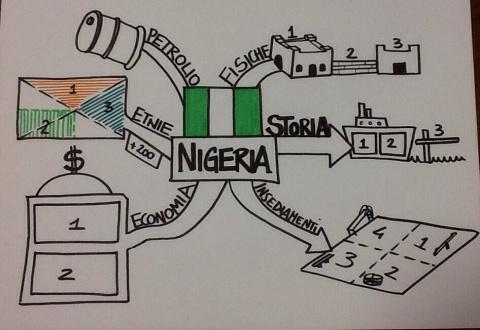 Nigeria... Rapida!