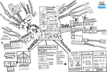 Sintesi del capitolo dedicato al Marocco
