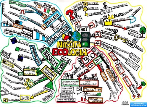 Mappa 1 del u.d.a. sull'ambiente