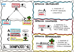 Semantica_Significato_et