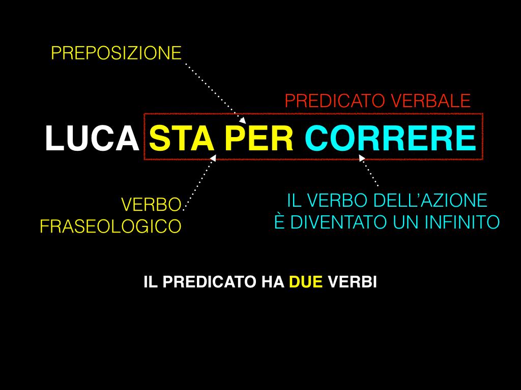 Verbi Servili Fraseologici E Causativi Diegocares Blog