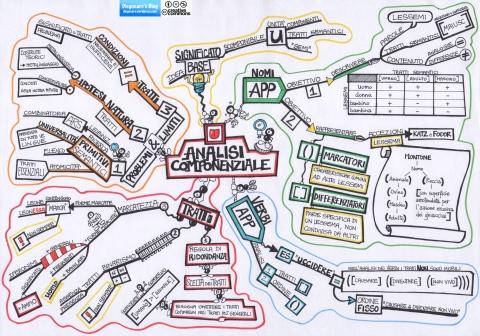 Analisi componenziale_et